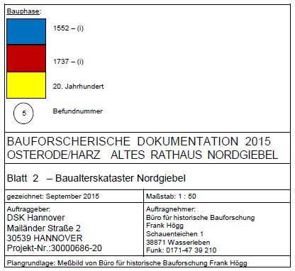 pg-lange - Altes Rathaus Osterode Kunsthistoriker Hoegg extern Bauforscherische Dokumentation Legende