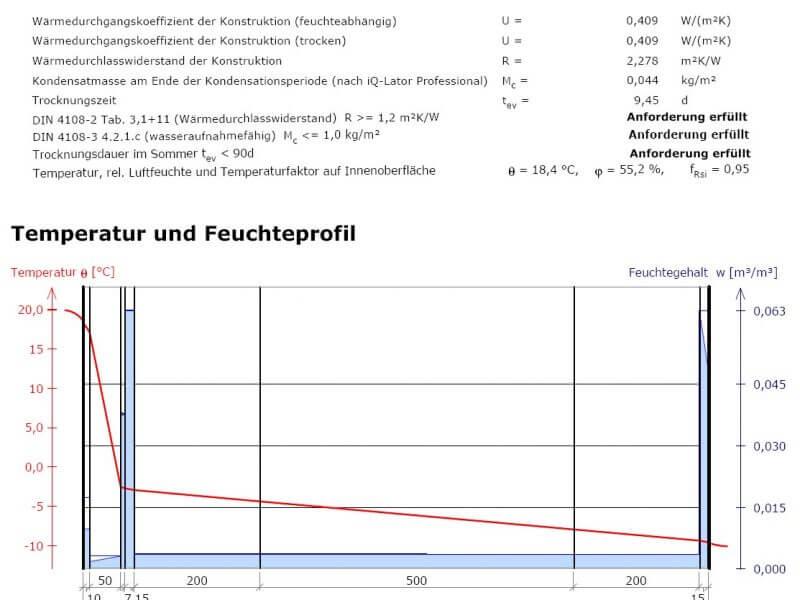 pg-lange - ehem. Waisenhaus Innendämmung bauphysikalische Planung