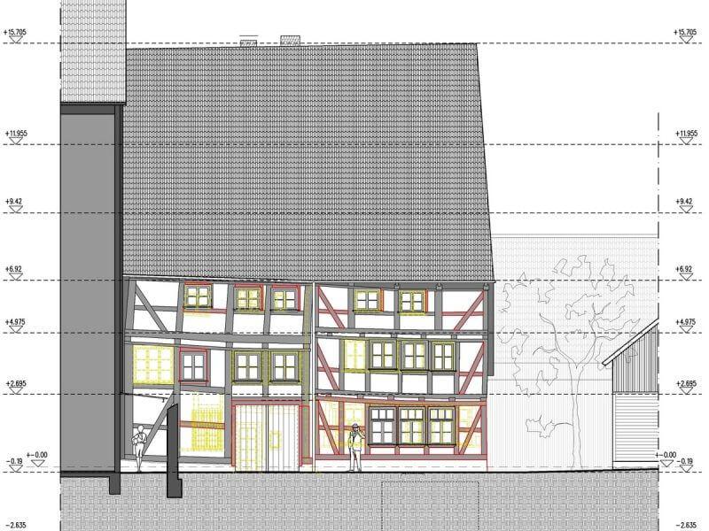 pg-lange - Thörmersches Haus Vorentwurf Ansicht Süd