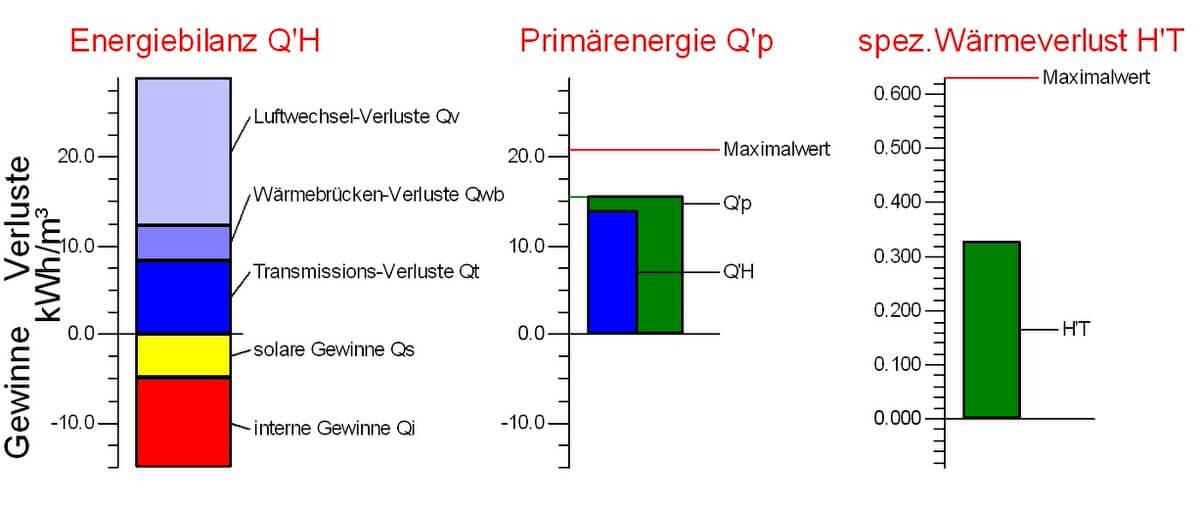 pg-lange - Werk-statt-Schule Energieberechnungen